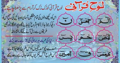 science k faiday urdu mazmon Science & technology articles & cloumns - large collection of latest & top article  religion and other miscellaneous articles and columns in urdu & english  khabrein , koi parhai se related chezain in technology ke zariye kam waqt me buht asani se mil jati hein   i need mukalma not essay.