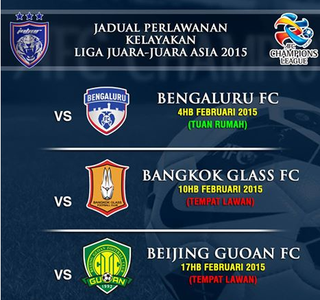 Kelayakan Asian Champions League (ACL) 2015