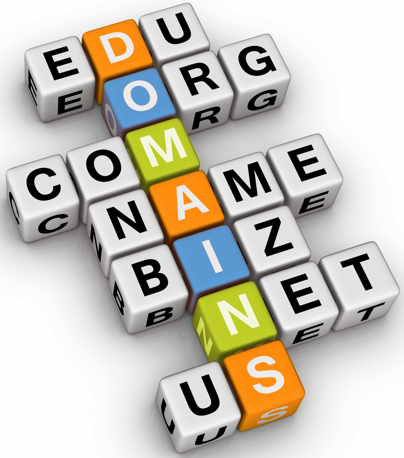 Domain Registration Strategies