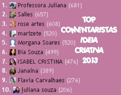 Resultado To Comentaristas 2013 Ideia Criativa