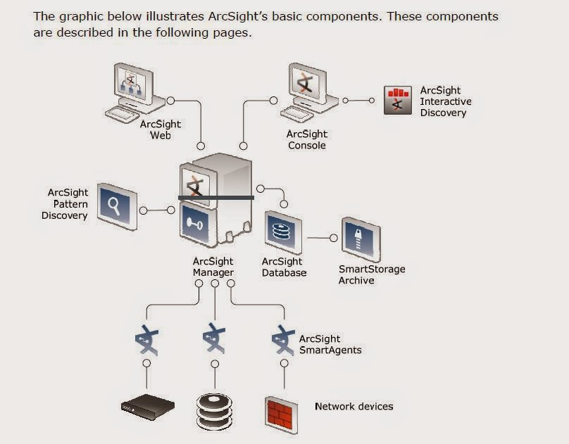 solution architecture diagram image collections