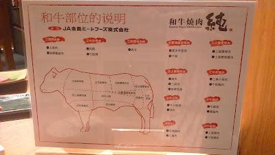 【食】和牛全餐*尖沙咀 和牛燒肉‧純 Japanese Wagyu Yakiniku Pure