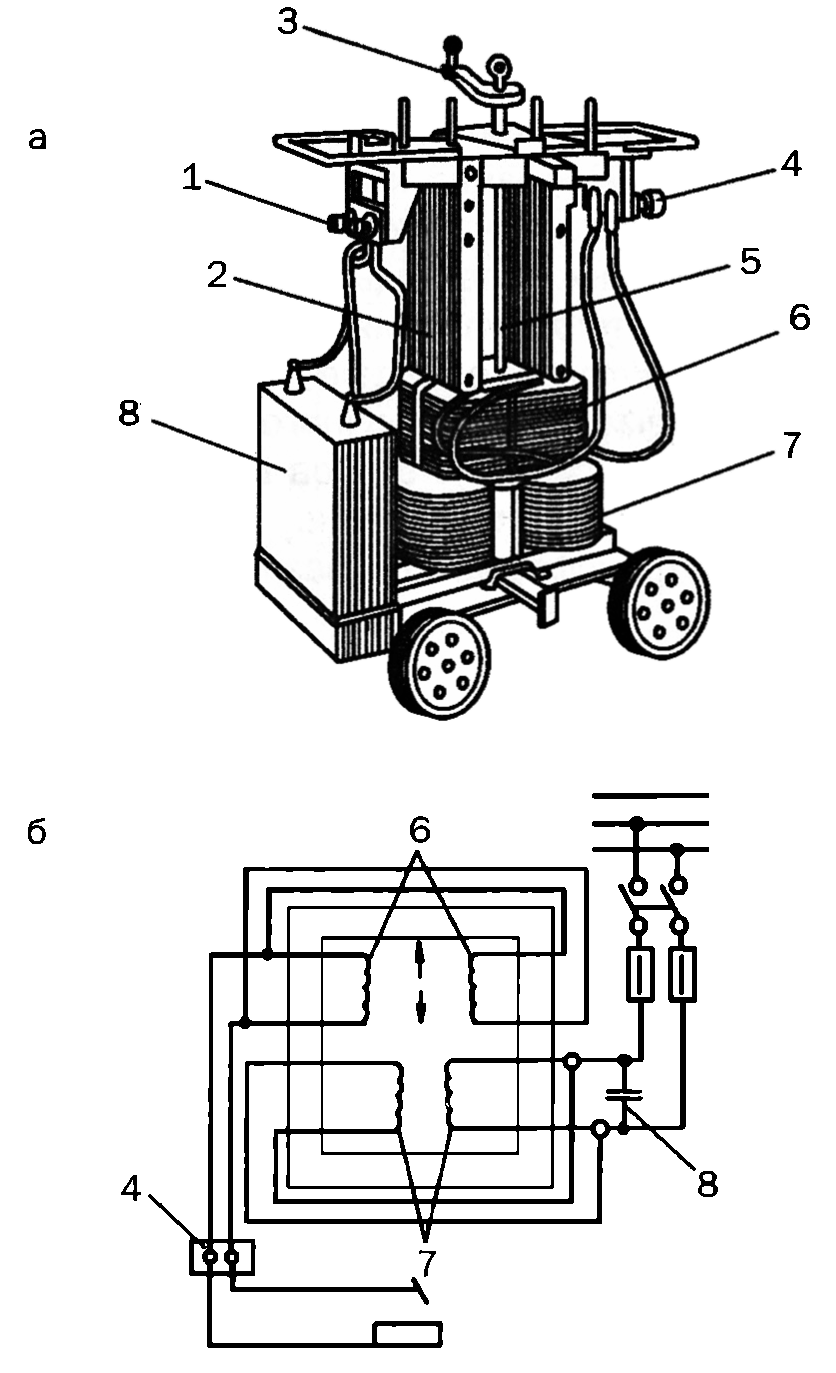 инструкция по охране труда при производстве электрошлаковой сварки