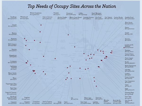 The Biggest Needs Of The 'Occupy' Demonstrators