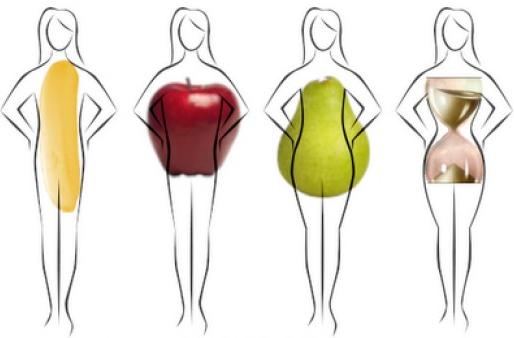define full figured body type