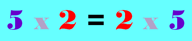 Arrays and the Commutative Property of MultiplicationCommutative Property