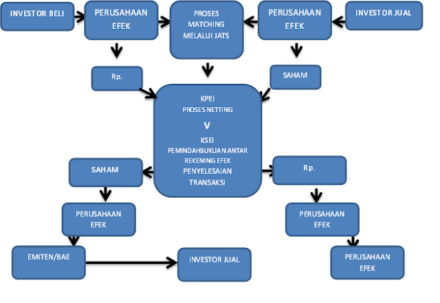 Daftar saham yang opsi perdagangan