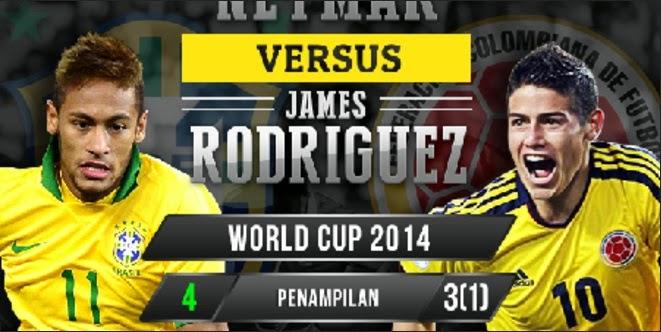Adu Talenta Muda Neymar Brazil vs Kolombia Rodriguez