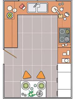 Planos de cocina dise o de cocinas cocina y reposteros for Planos de la cocina