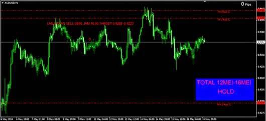 Signal forex via bbm