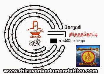 http://www.thiruvenkadumandaitivu.com/2014/11/04112014.html