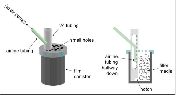 Aqua fanatic a homemade filter for tiny tanks for Fish tank filter homemade
