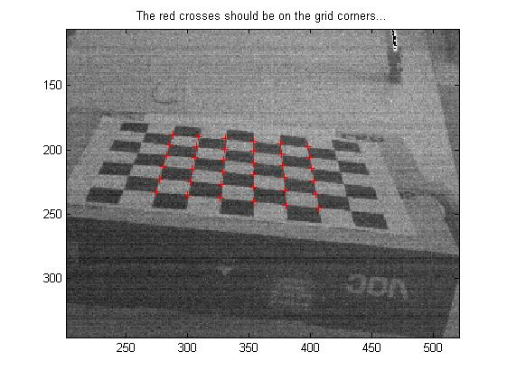 pixel point procedures Represents an ordered pair of integer x- and y-coordinates that defines a point in a two-dimensional plane.
