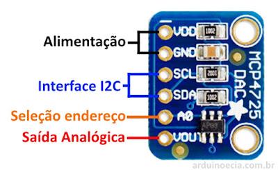 Conversor DAC MCP4725 - Pinagem