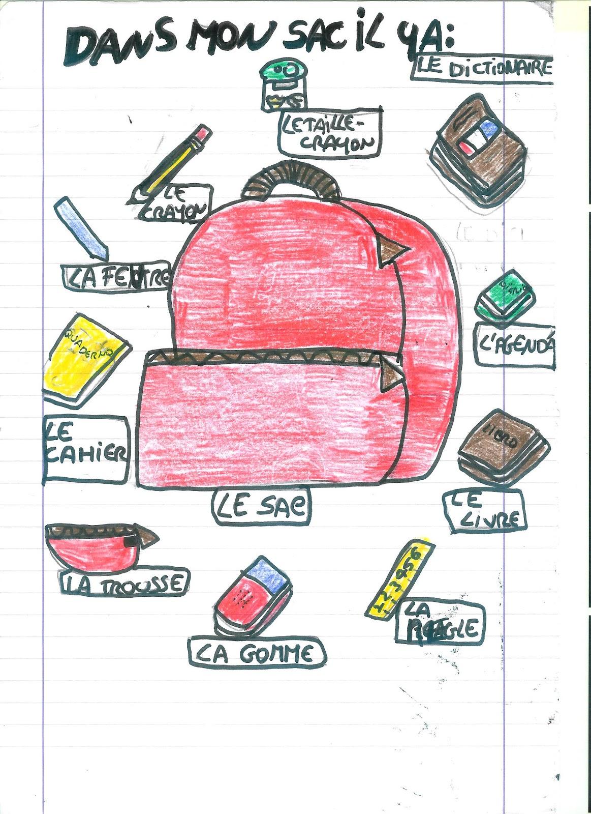Francese e non solo il ruolo e l 39 importanza dell 39 immagine for Disegni di casa francese