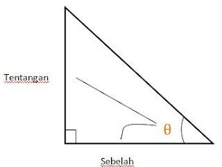 Segitaga