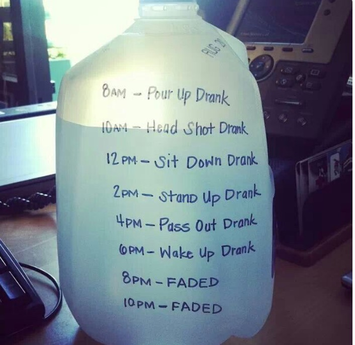 How To Remind Myself To Drink Water