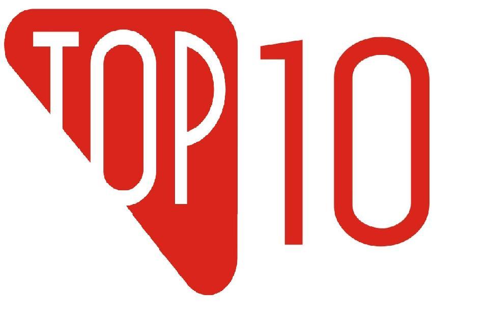 أفضل 10 تطبيقات تعديل الصور والكتابة عليها بموضوع واحد