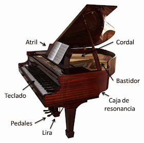 Piano con pedales