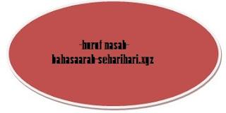 Huruf Nasob (an-Nawasib) yang Memasuki Fi'il Mudhari'