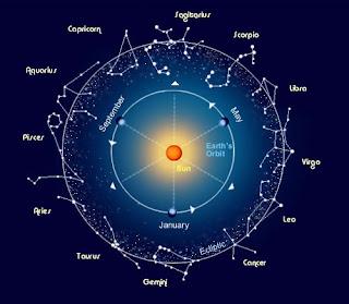 Ramalan Bintang Zodiak