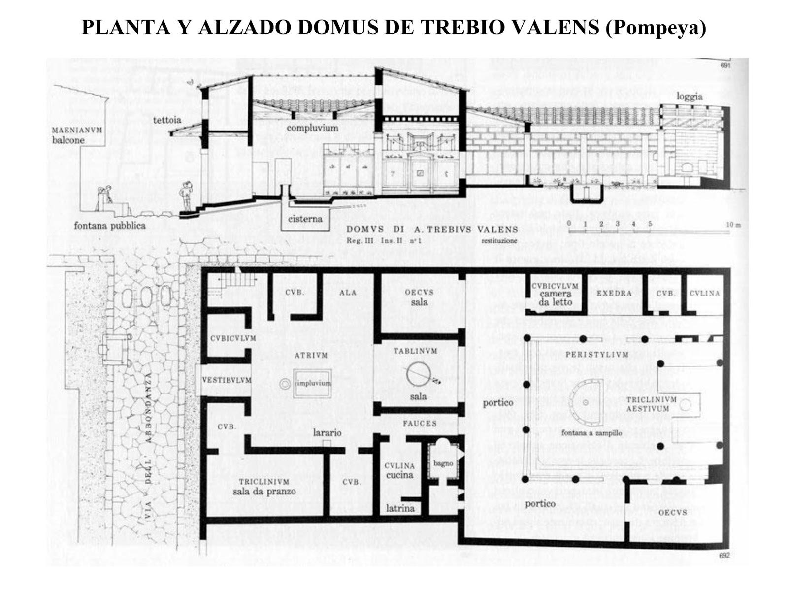 Ipat2013 jorgeluisrodriguezarjona grupoa acercamiento a - La casa romana ...