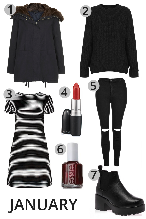 January Wishlist 2015 - Topshop, New Look, Mac, Essie, Public Desire