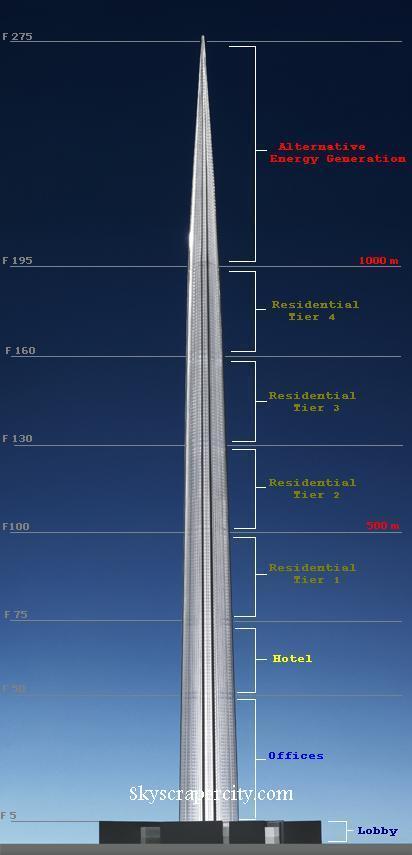 el proyecto de edificio m225s alto del mundo taringa