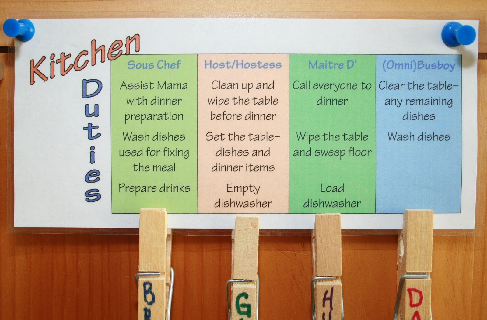 What are the duties of the kitchen worker