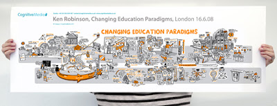 an analysis of the opinions of sir ken robinson on education paradigms in the rsa animate changing e This animate was adapted from a talk given at the rsa by sir ken robinson, world-renowned education and creativity expert and recipient of the rsa's benjamin franklin award.