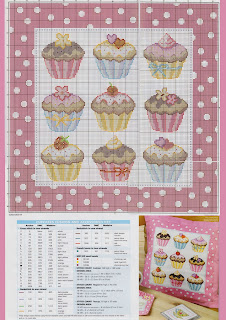 cupcake cross stitch chart