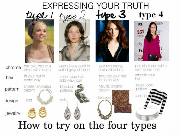 Dress up as a type or season - Expressing Your Truth