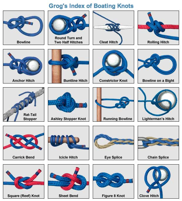 Survival Basics And How To Survive  Knots That Will Increase Your Chance For Survival