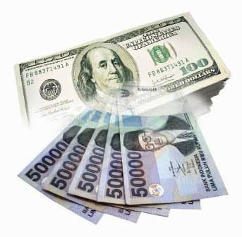 Penurunan USD, IDR menguat, USD IDR, Dollar Versus Rupiah
