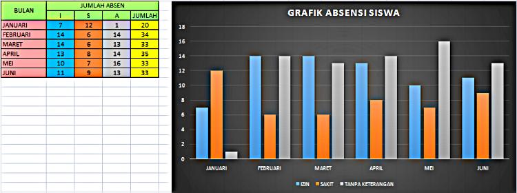 Grafik Absensi Siswa dengan Microsoft Excel