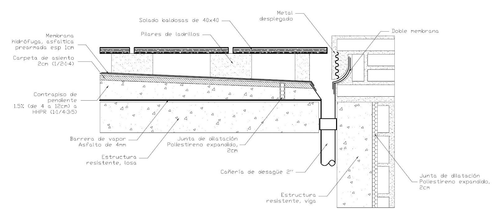 Detalles constructivos CAD: CAL 3972 - Detalle cubierta plana ...