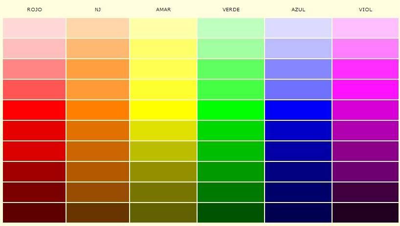 El color - Gama de colores verdes ...