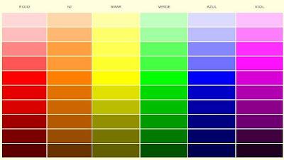 El color - Gamas de colores azules ...