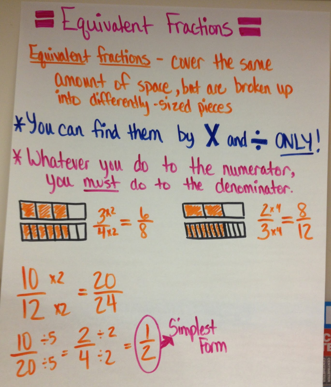 the 4th grade may-niacs: equivalent fractions