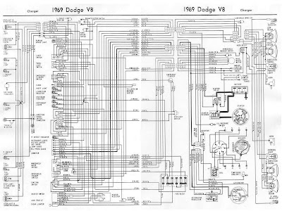 1969+Dodge+Charger+V8+Complete+Wiring+Diagram dodge charger 1969 v8 complete electrical wiring diagram all 1969 cadillac wiring diagram at crackthecode.co