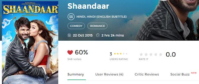 Shaandaar 2015 Full Hindi Movie Download free in 720p avi mp4 HD 3gp hq