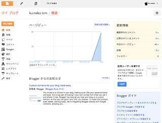 Bloggerのダッシュボード