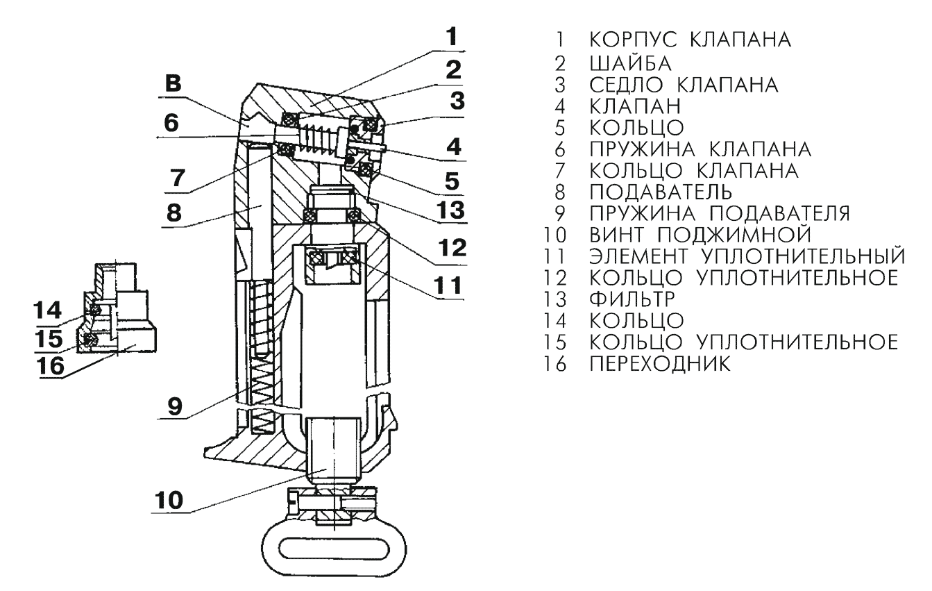Схема магазина пневматического пистолета Макарова МР-654 К.