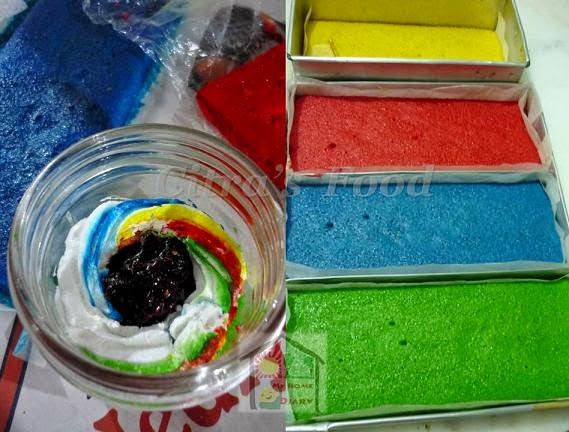 Cake Convert Baking Time To Smaller Tin