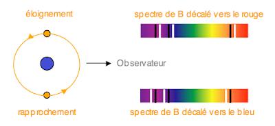COURS  TECHNIQUES SPECTROSCOPIQUES D'ANALYSE SMC S5