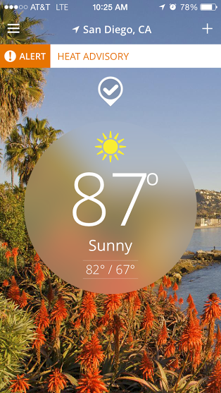 Weather in PB on 10.4.14