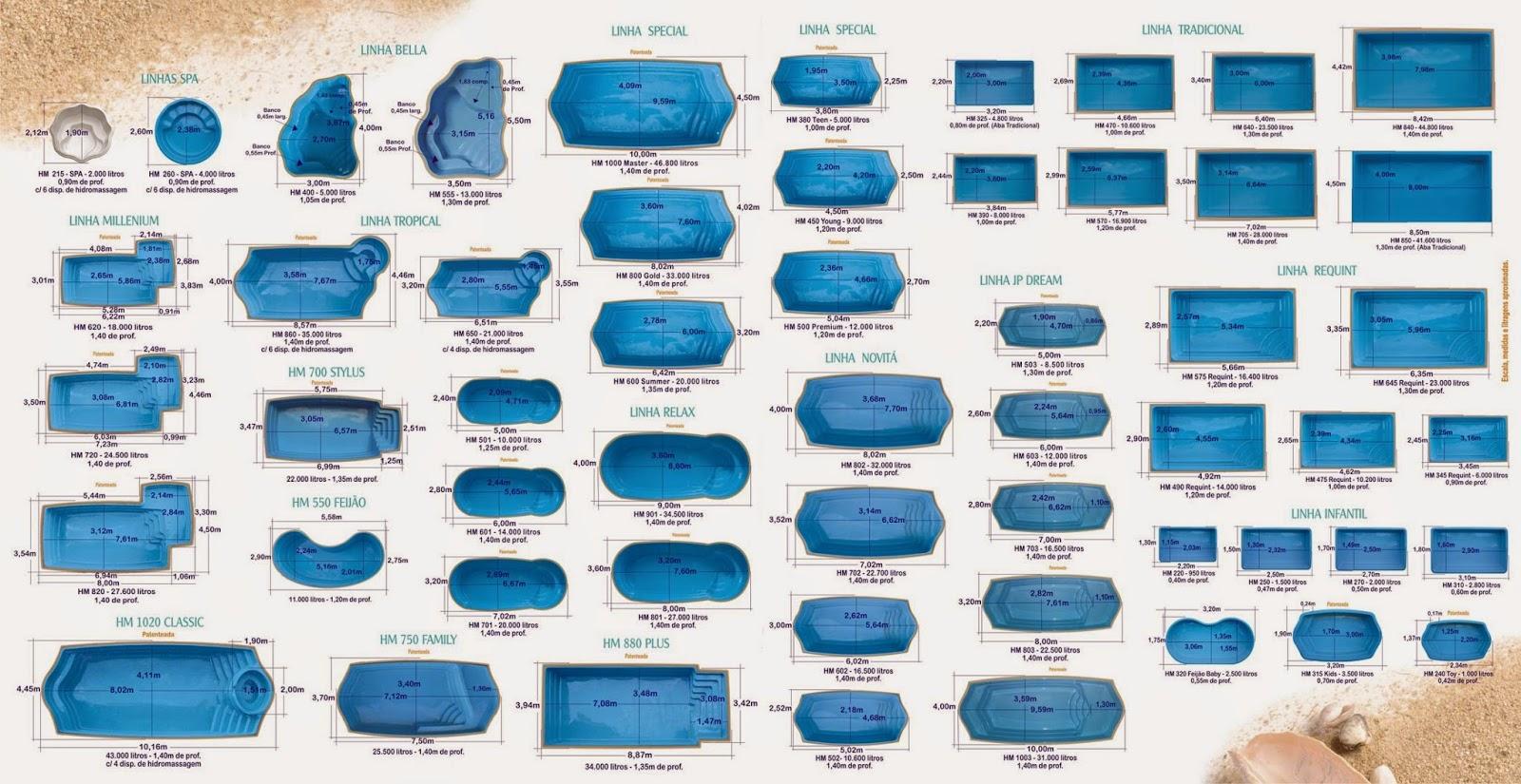 Fotos de piscinas residenciais de fibra imagens e fotos - Piscinas de fibra ...