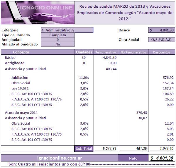 Empleados de Comercio: liquidación sueldo marzo 2013