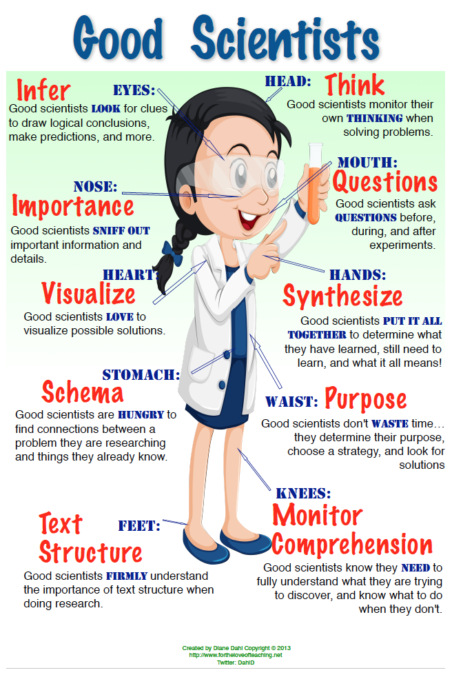 Good Scientist Poster (Girl)