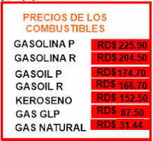 PRECIOS DE LOS COMBUSTIBLES